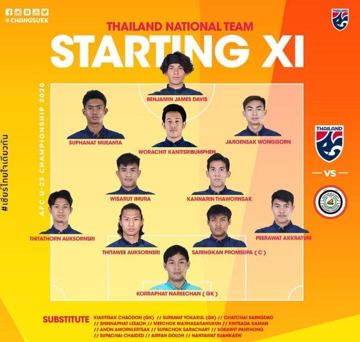 truc tiep U23 Thai Lan vs Iraq anh 8
