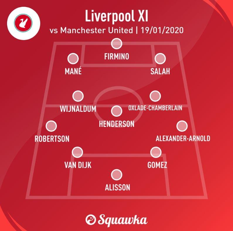 truc tiep Liverpool vs MU anh 11