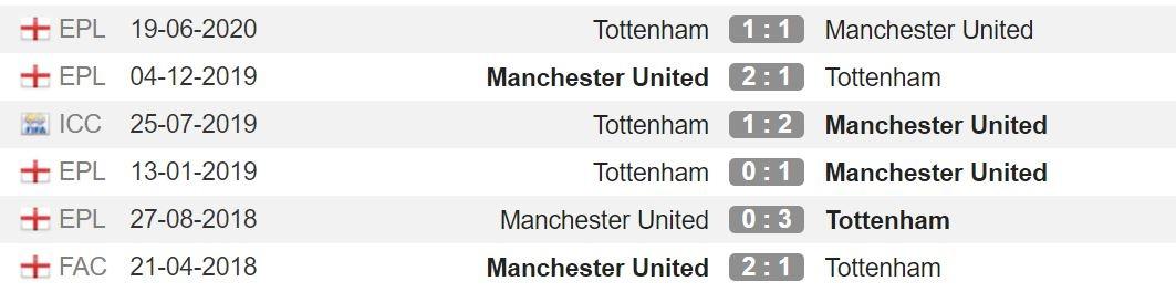 MU dau Tottenham anh 34