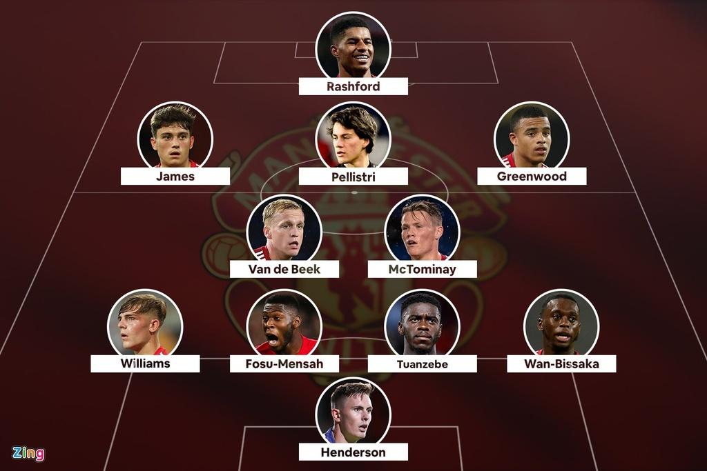 Man Utd dau Chelsea anh 39