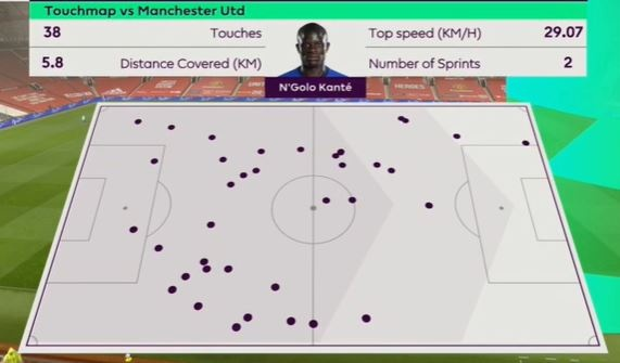 Man Utd dau Chelsea anh 13