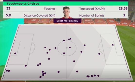 Man Utd dau Chelsea anh 12