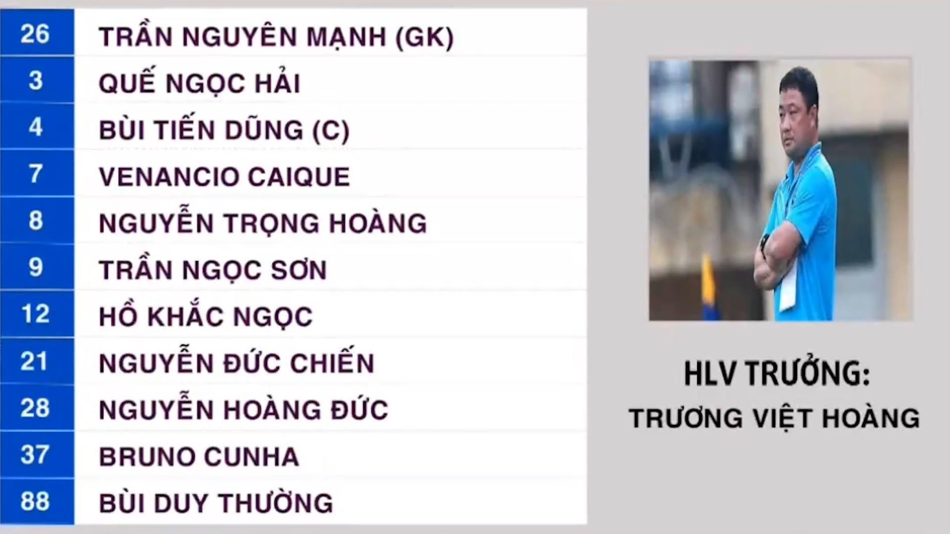 CLB Ha Noi vs Viettel anh 28