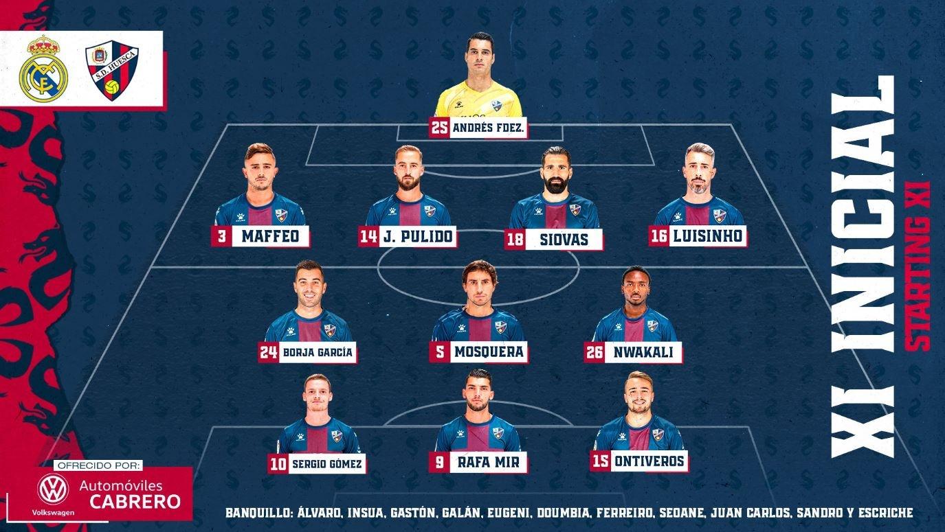 Real Madrid dau Huesca anh 21