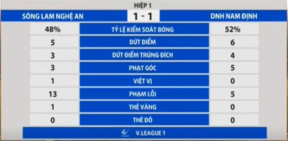 SLNA dau Nam Dinh anh 14