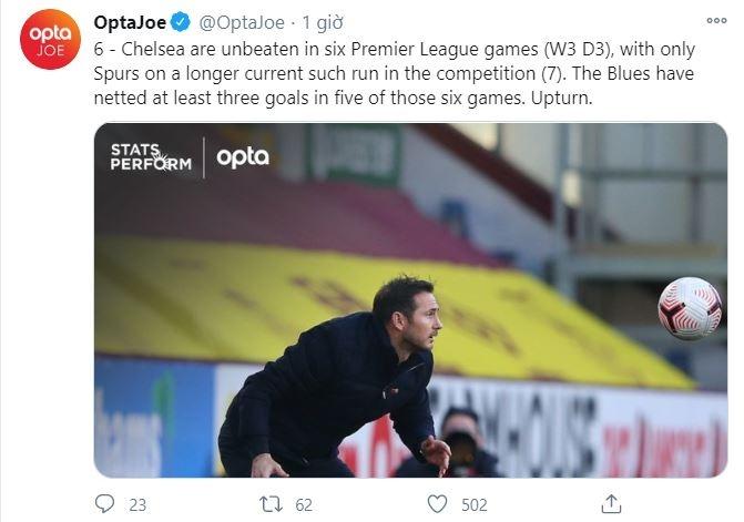 Newcastle vs Chelsea anh 20