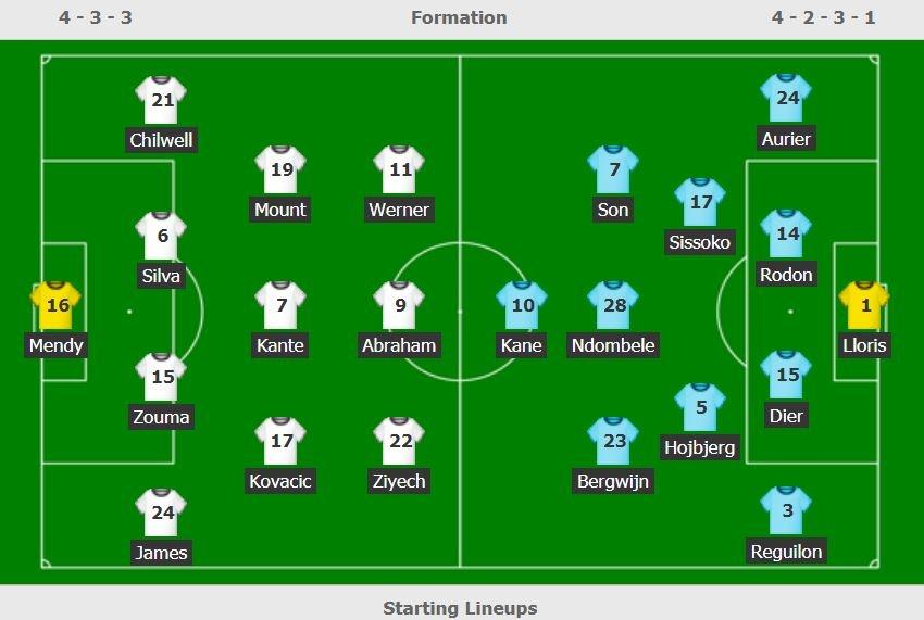 Chelsea vs Tottenham anh 6