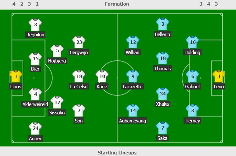 Tottenham dau Arsenal anh 8