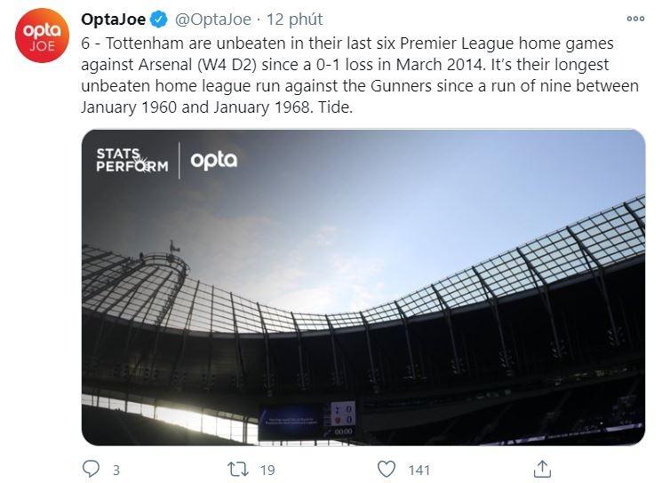 Tottenham dau Arsenal anh 7