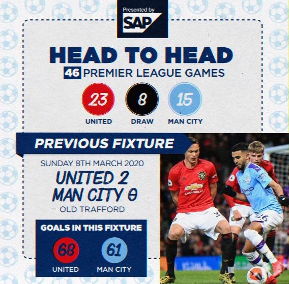 derby Manchester anh 7