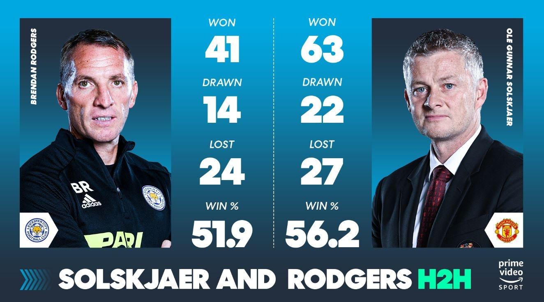 Leicester vs Man Utd anh 5
