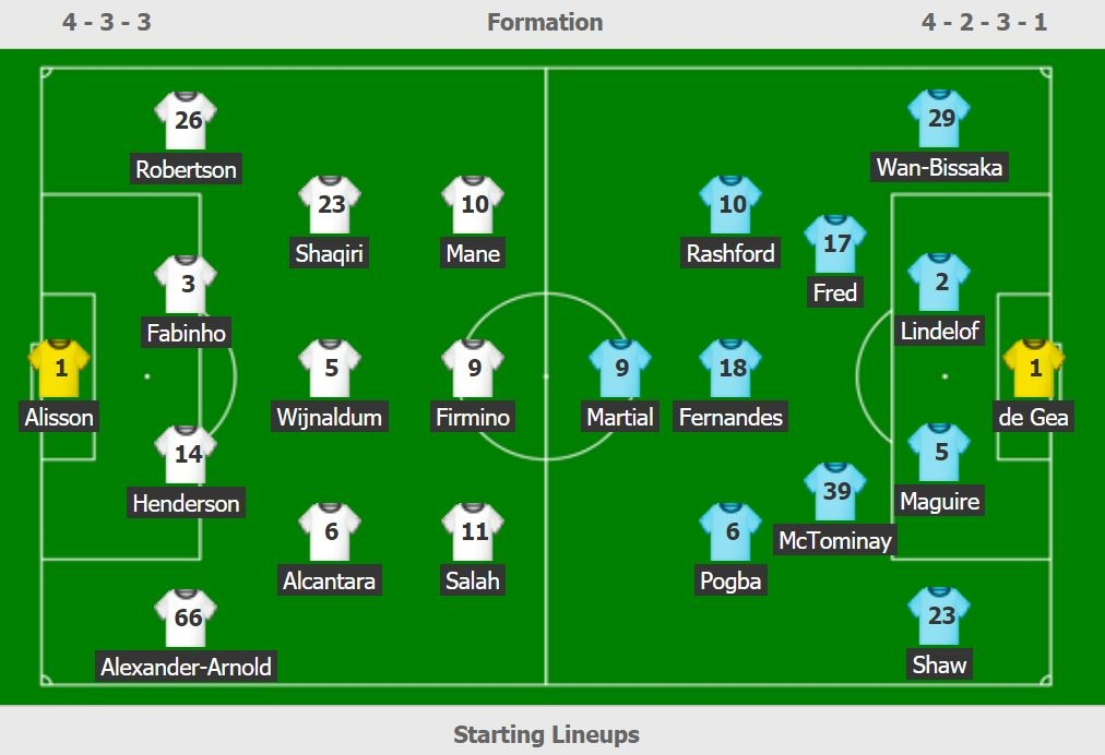 Liverpool dau Man Utd anh 23