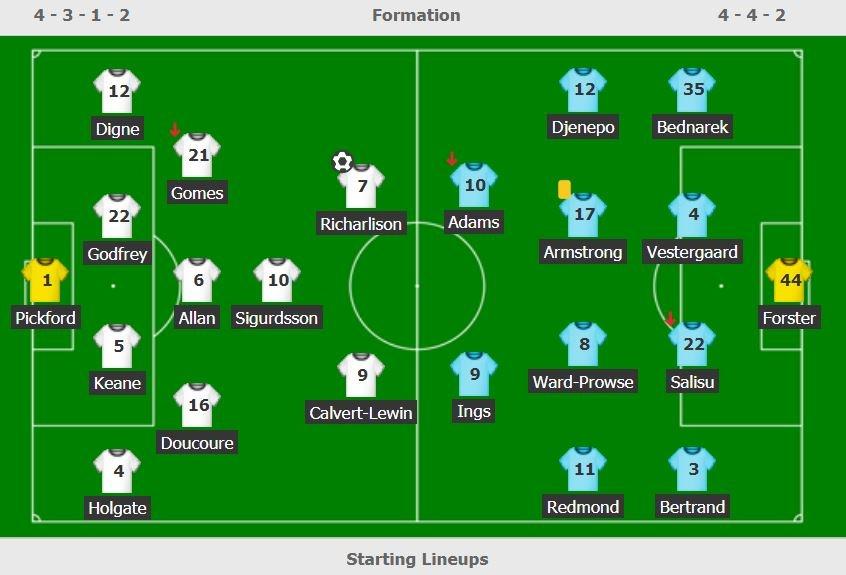 Everton dau Southampton anh 8