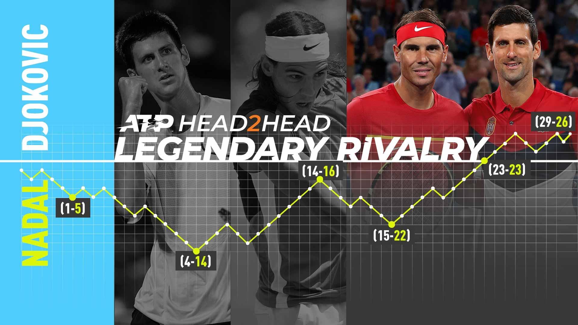 Djokovic vs Nadal anh 32
