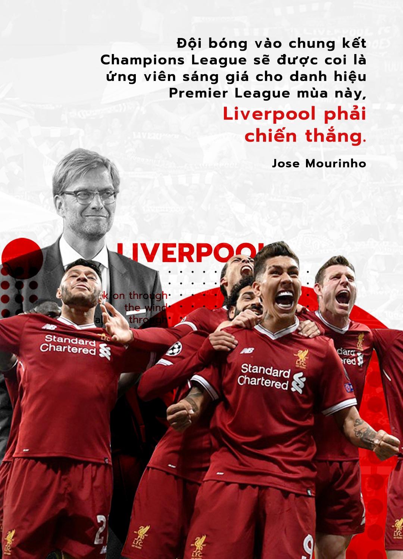 Liverpool: Noi nhuc, hy vong va giac mong Premier League hinh anh 14