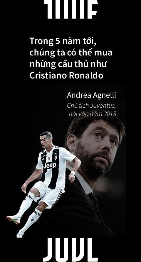 Juventus buc boi tren ngai vang cung ong vua Ronaldo hinh anh 12
