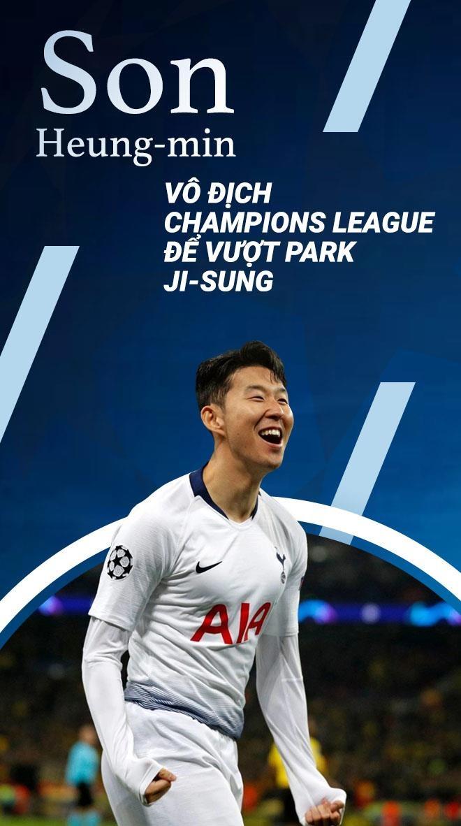 Son Heung-min vo dich Champions League de vuot Park Ji-sung hinh anh 1