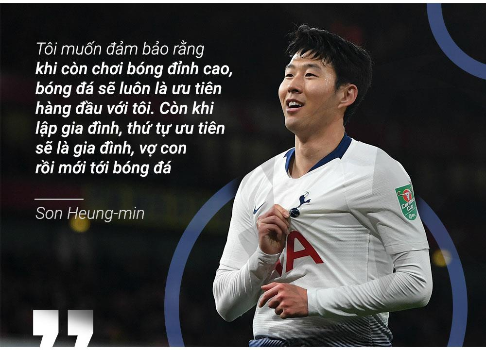 Son Heung-min vo dich Champions League de vuot Park Ji-sung hinh anh 5