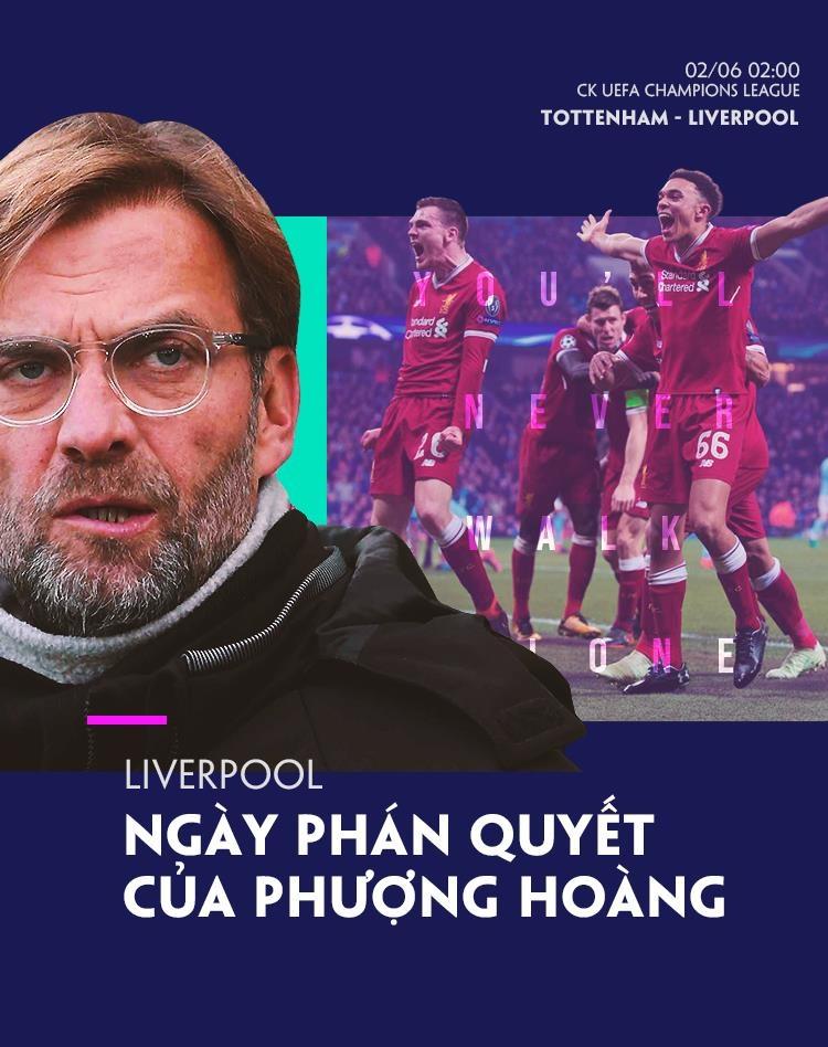 Liverpool va ngay phan quyet vinh quang Champions League hinh anh 1