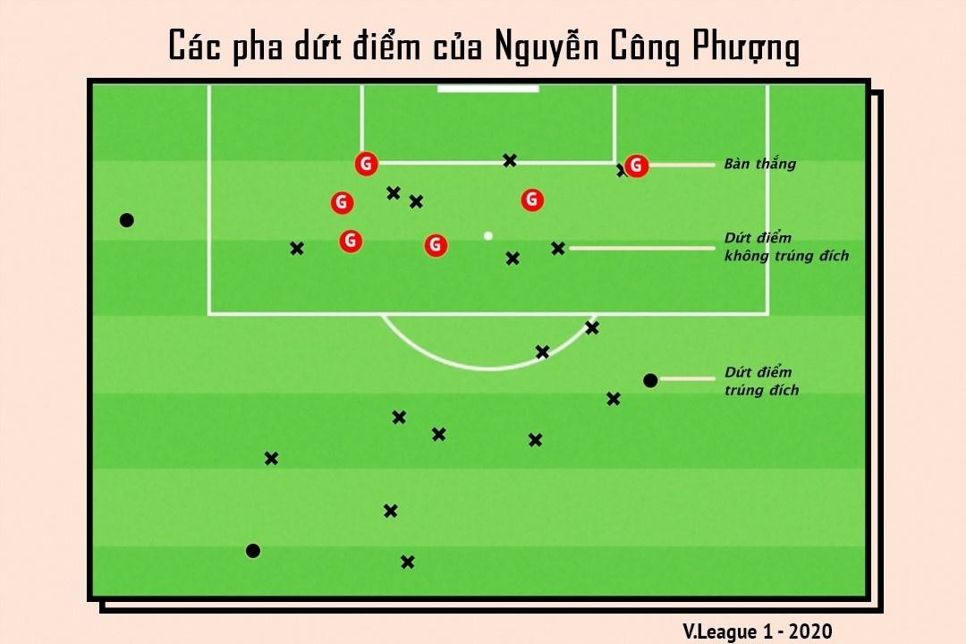 Cong Phuong anh 4
