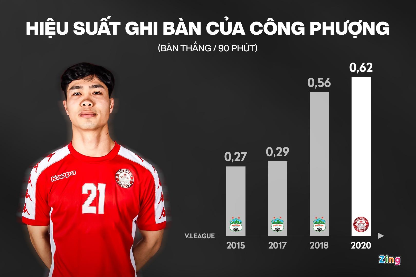 Cong Phuong anh 3
