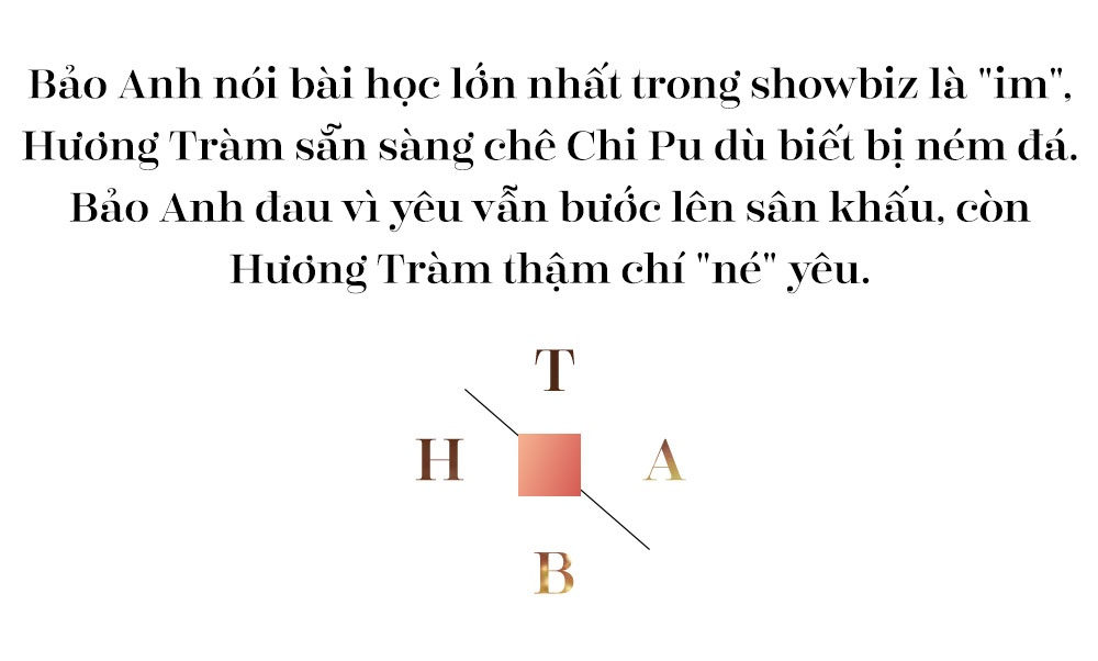 Bao Anh - Huong Tram: 'Nhieu nguoi thich sexy nhung khong dam' hinh anh 2