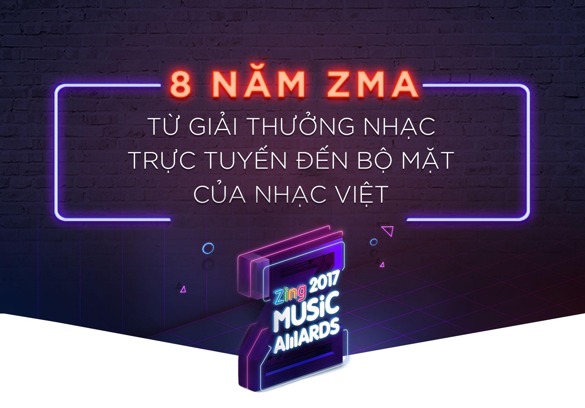 8 nam ZMA - Tu giai thuong nhac truc tuyen den bo mat cua nhac Viet hinh anh 2