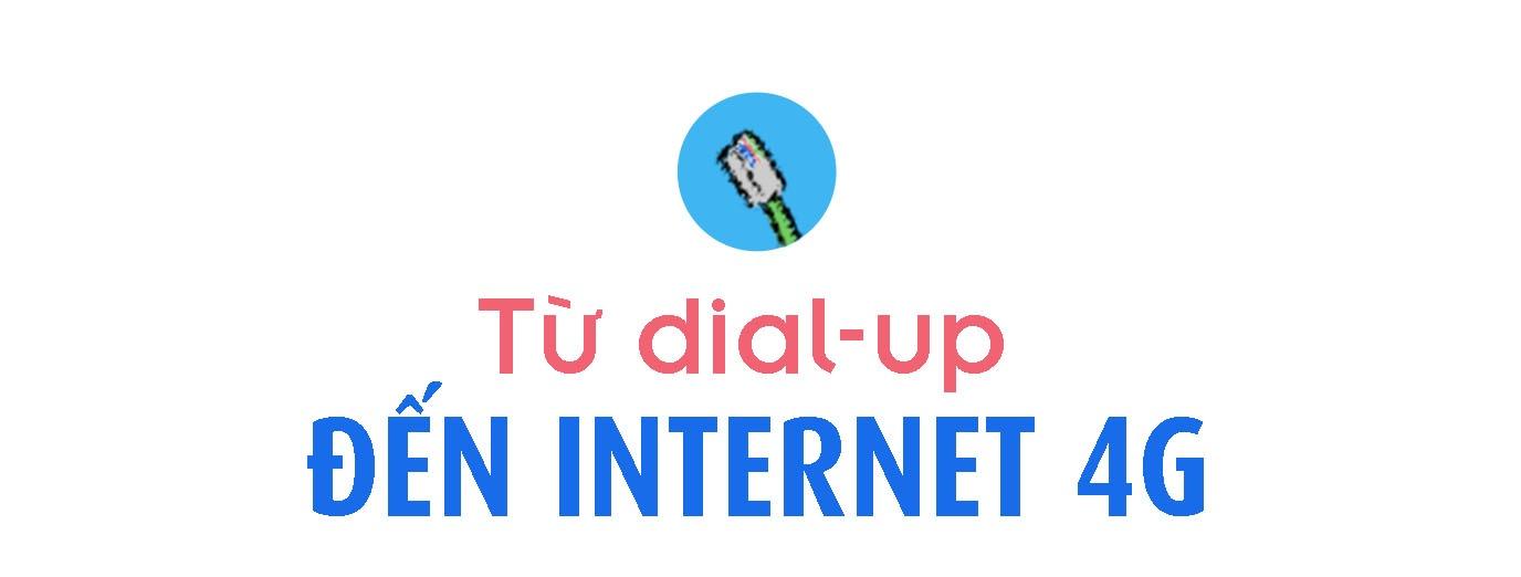 20 nam Internet Viet Nam anh 4