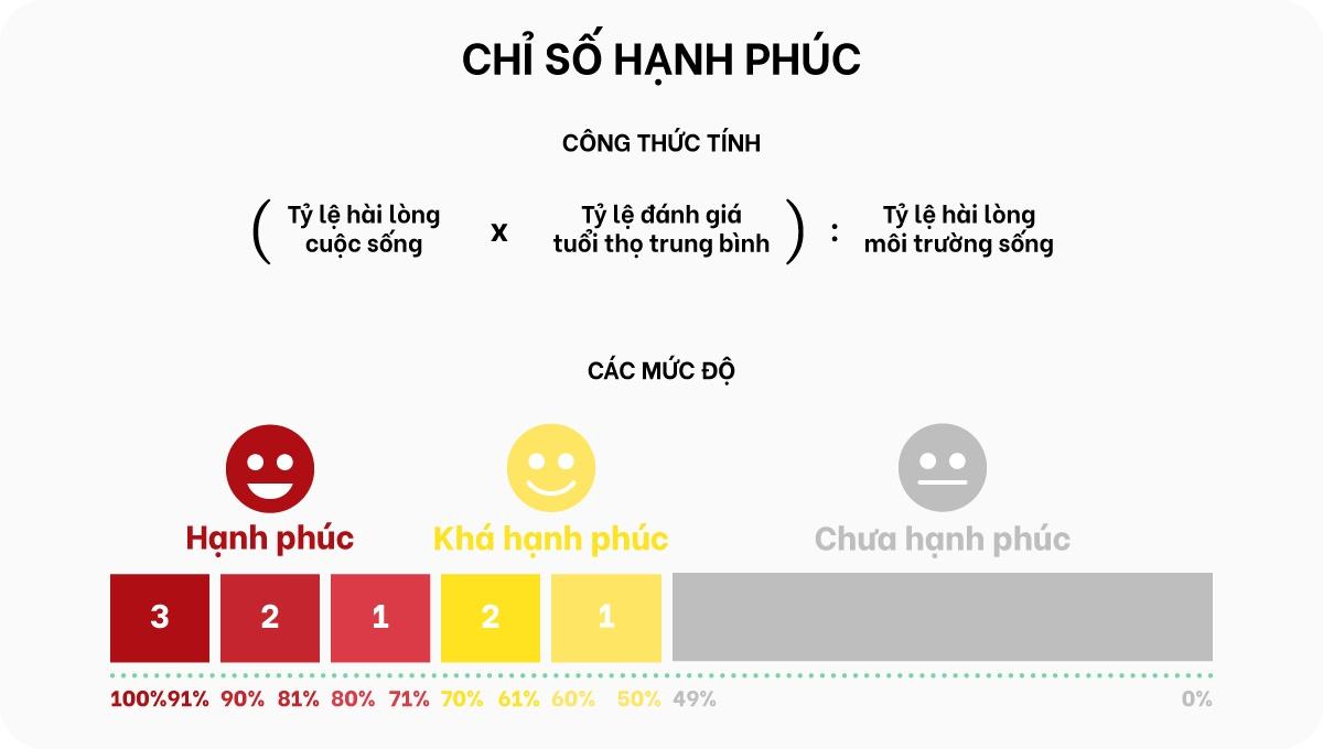 Yen Bai dua chi so hanh phuc vao nghi quyet anh 1