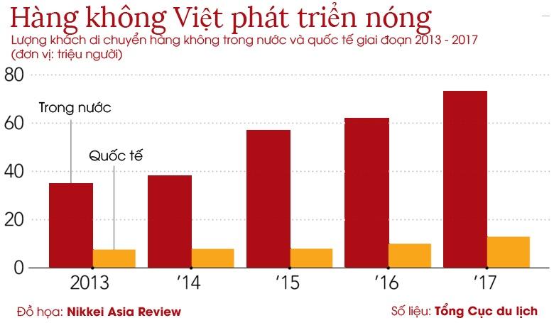 AirAsia vs Vietjet - cuoc doi dau ky phung dich thu tai Viet Nam hinh anh 5