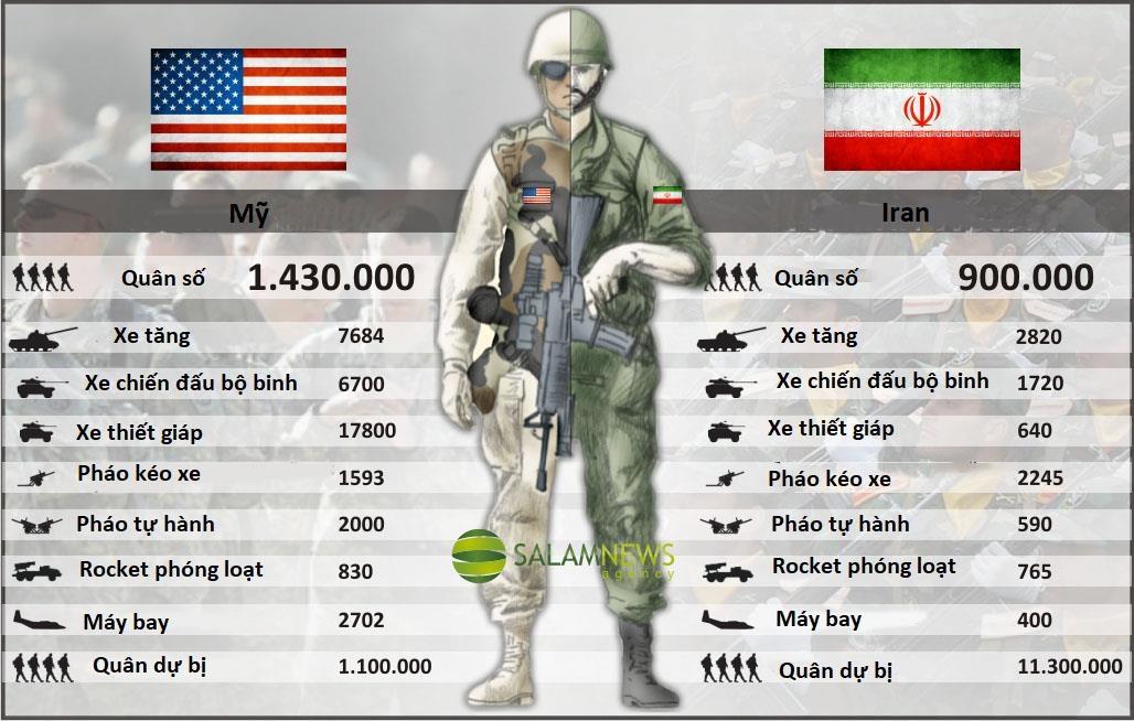 Thung thuoc sung voi nguy co doi dau My - Iran can ke hinh anh 12