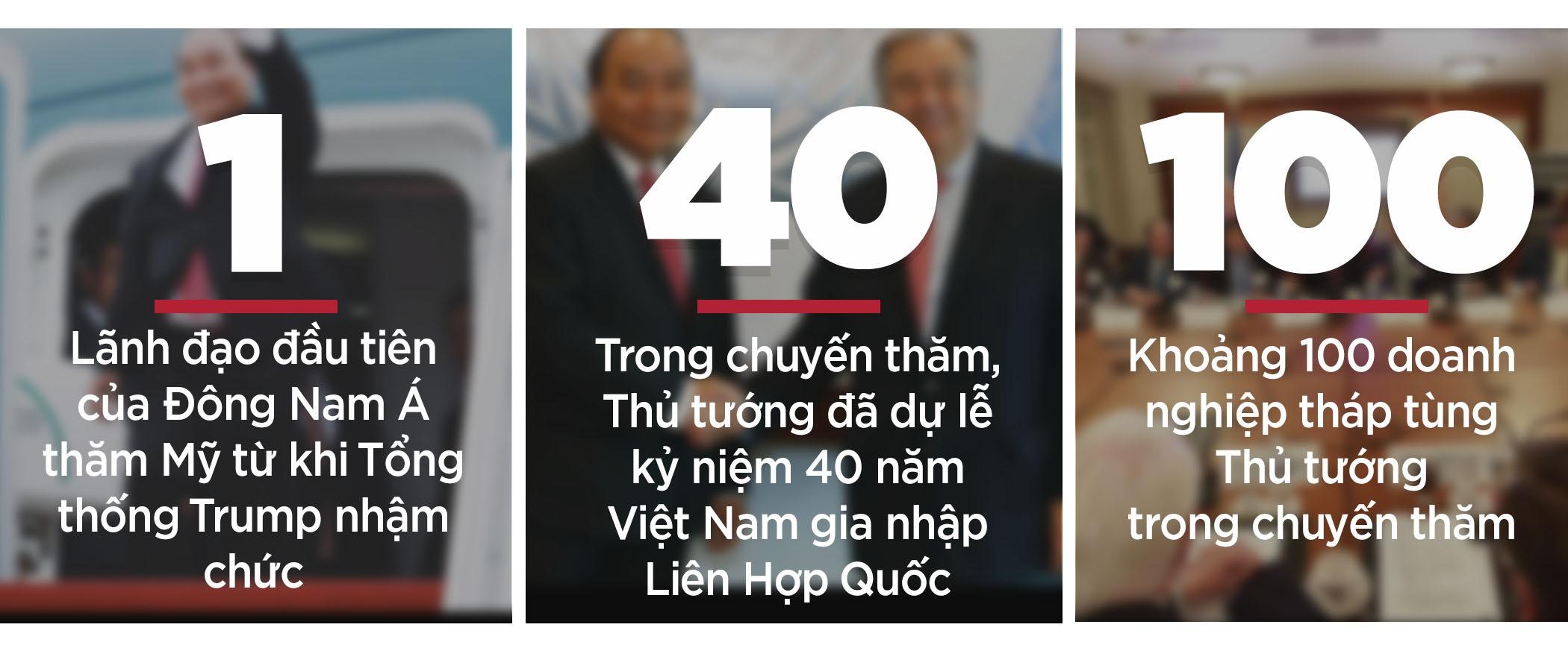 Toan canh chuyen tham My cua Thu tuong Nguyen Xuan Phuc hinh anh 7