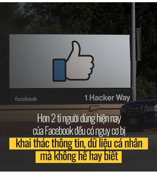 Facebook bao ve hay ban dung nguoi dung? hinh anh 6