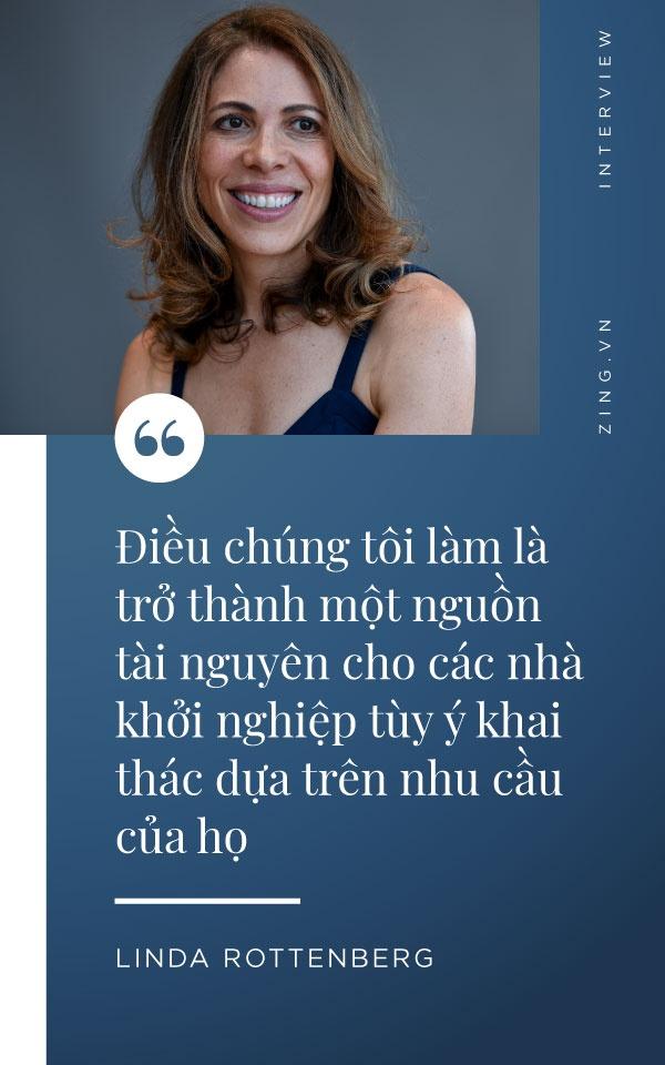 'Sao Viet Nam phai tao ra mot Thung lung Silicon nua?' hinh anh 4