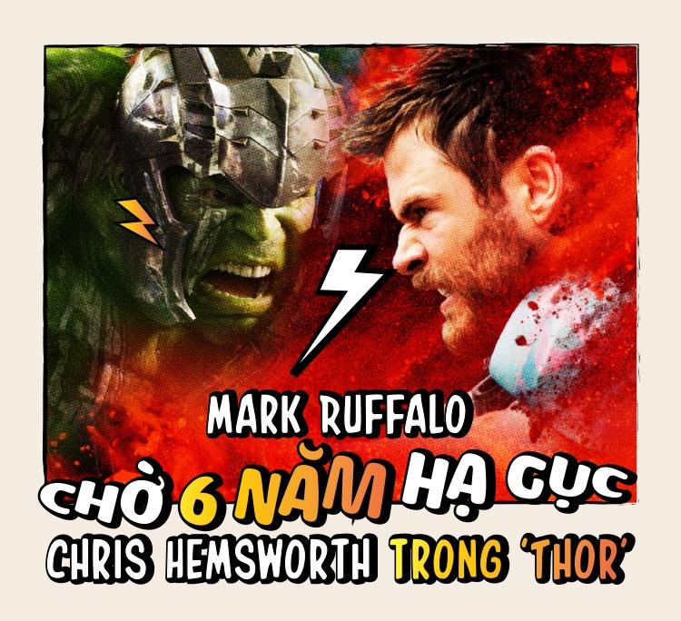 Mark Ruffalo cho 6 nam de ha guc Chris Hemsworth trong 'Thor' hinh anh 11