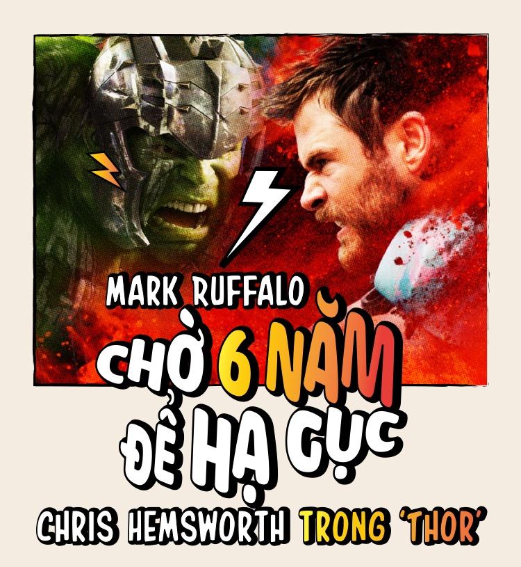 Mark Ruffalo cho 6 nam de ha guc Chris Hemsworth trong 'Thor' hinh anh 1