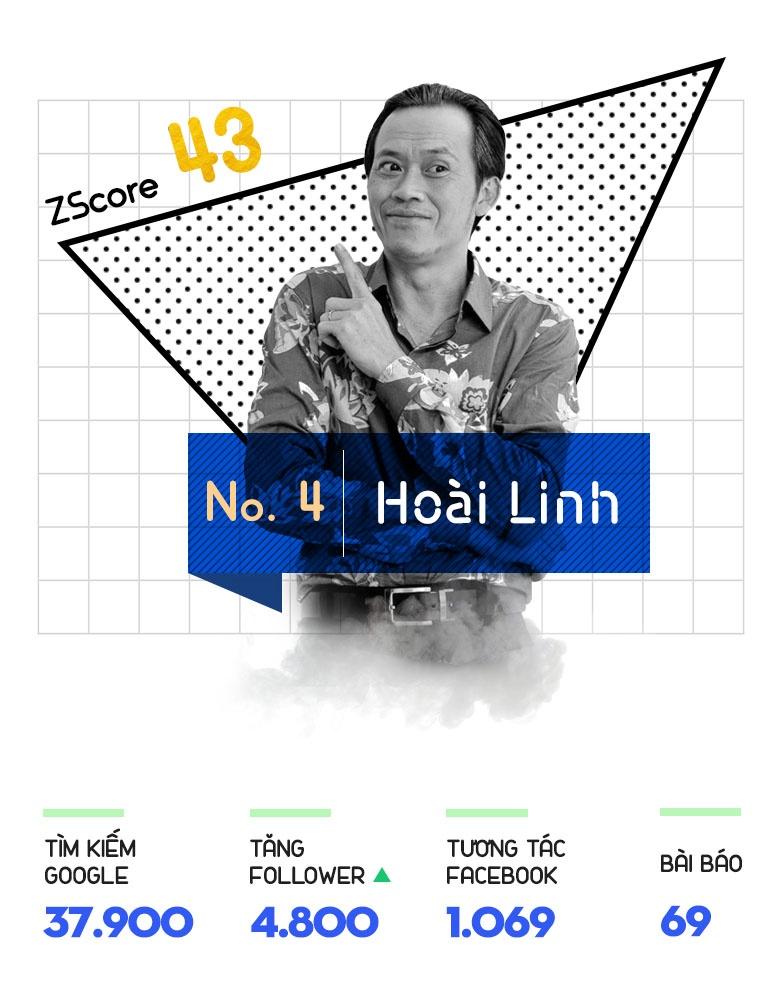 10 ngoi sao hot nhat Internet Viet Nam thang 11 hinh anh 5