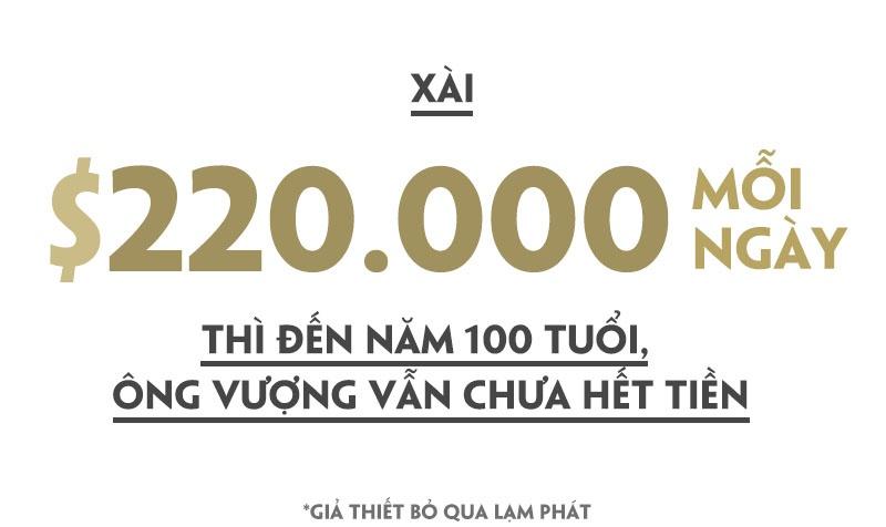 Tai san Pham Nhat Vuong anh 10