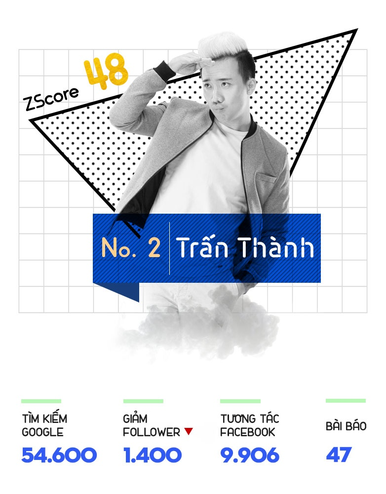 My Tam, Chi Pu giu vung suc hut tren Internet tuan qua hinh anh 3