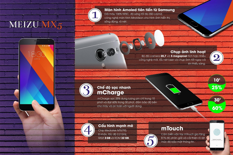 5 uu diem cua smartphone tam trung Meizu MX5 hinh anh 1