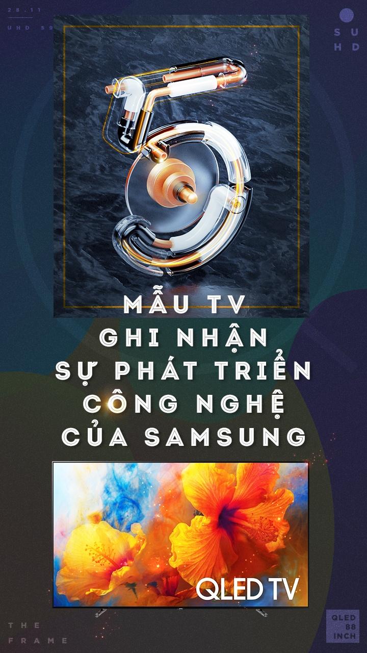 5 mau TV ghi nhan su phat trien cong nghe cua Samsung hinh anh 1