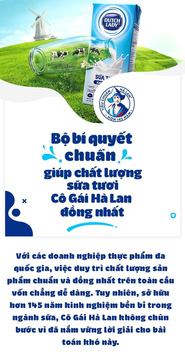 Co Gai Ha Lan anh 1