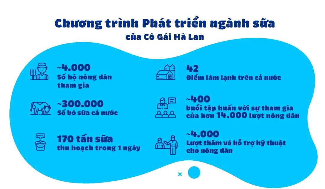 Co Gai Ha Lan anh 9