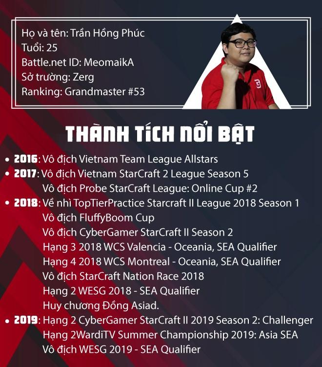 GTV.MeomaikA: 'Khong chuc vo dich nao sanh bang HCV SEA Games' hinh anh 3