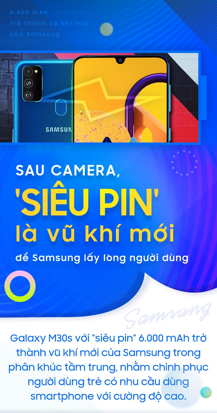 Samsung anh 1
