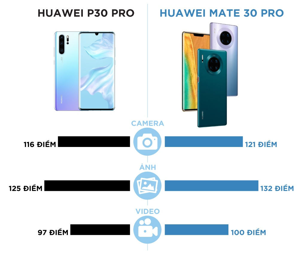Huawei anh 1