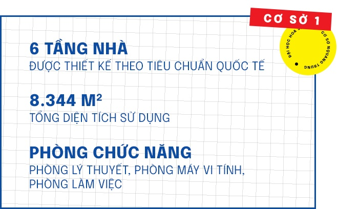 Dai hoc Hoa Sen anh 4