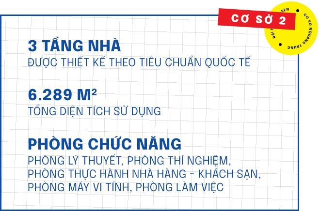 Dai hoc Hoa Sen anh 5