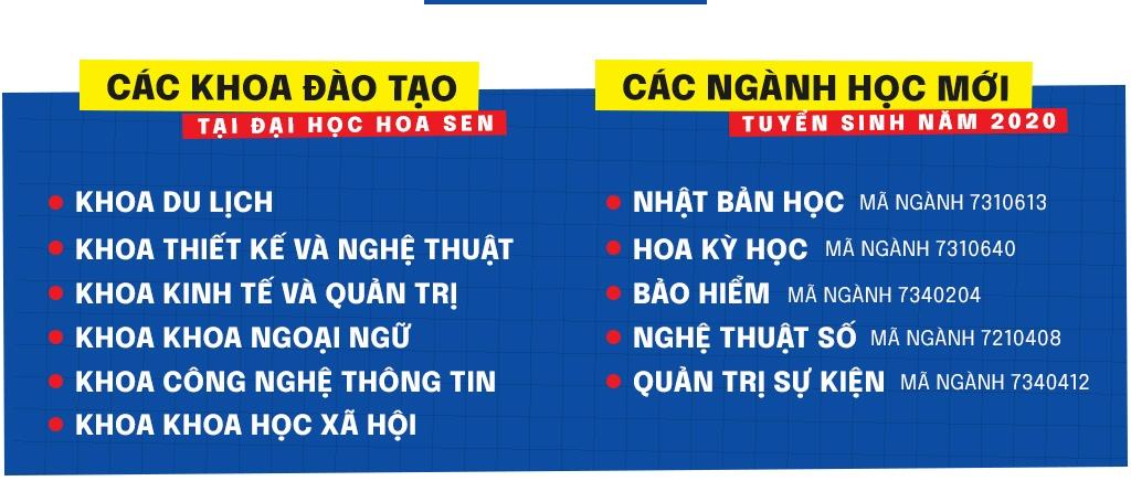 Dai hoc Hoa Sen anh 6