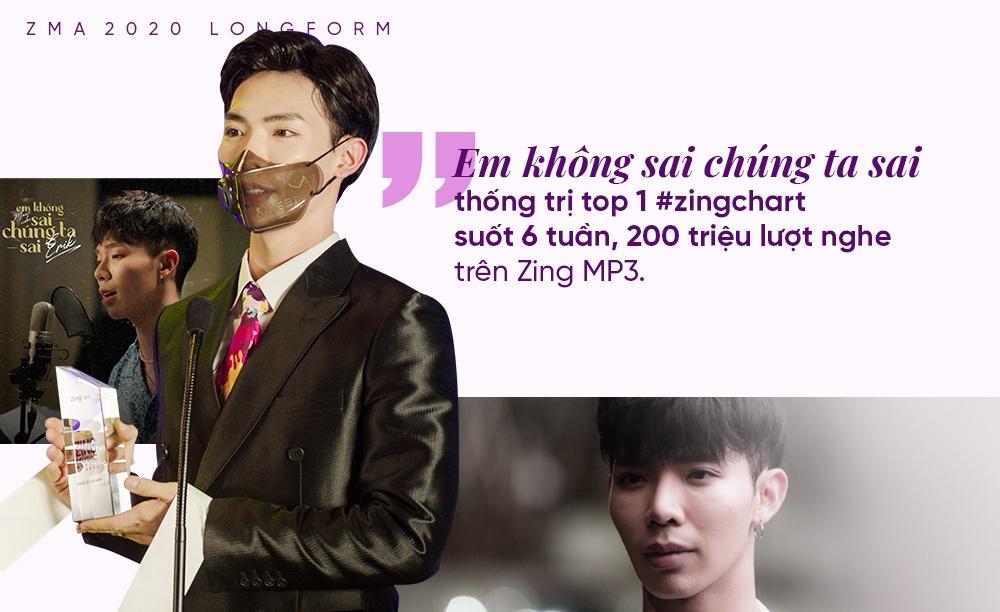 ZMA 2020,  Zing Music Awards 2020 anh 1